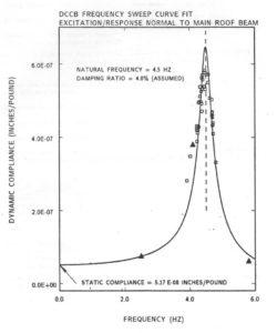 kwajalein-figure-2